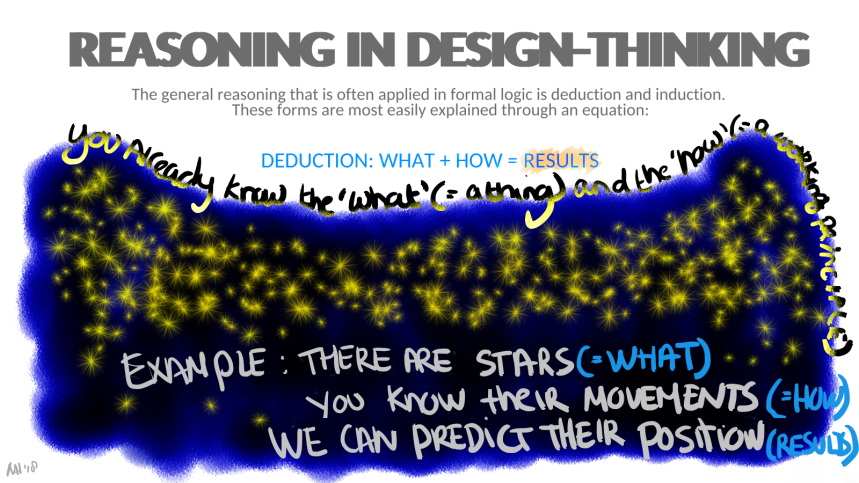 reasoningindesignthinkingposter4