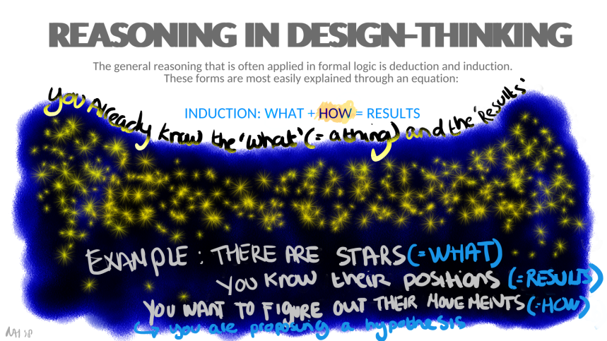 reasoningindesignthinkingposter7