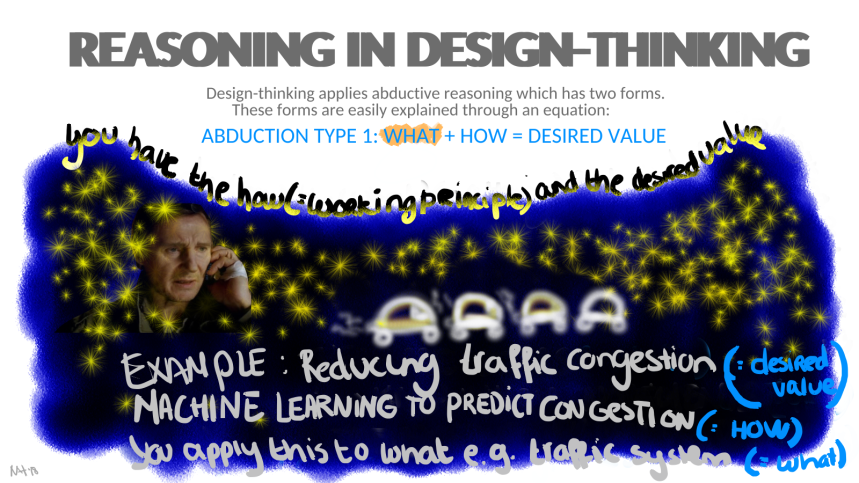 reasoningindesignthinkingposter9